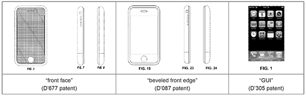Apple iPhone Design Patents Diagram